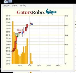 自動売買ロボットGatorsRobo ライブ画像